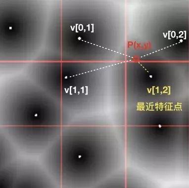 带你走进WebGL的随机美学机械v美学相关证书图片