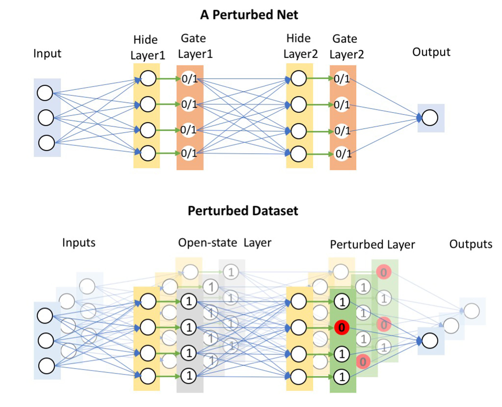 CHIP: Channel-wise Disentangled Interpretation of Deep Convolutional Neural Networks