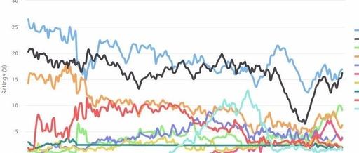 2019年10月编程语言排行榜:前8名15年如一日