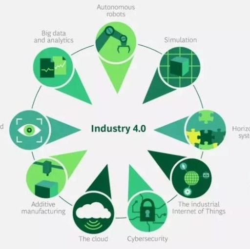 【工业4.0】迎接工业4.0时代到来,9大技术转变工业生产