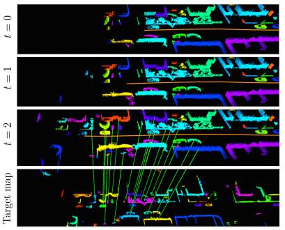 【泡泡点云时空】基于增量分割的3D点云定位方法(ICRA2018-4)