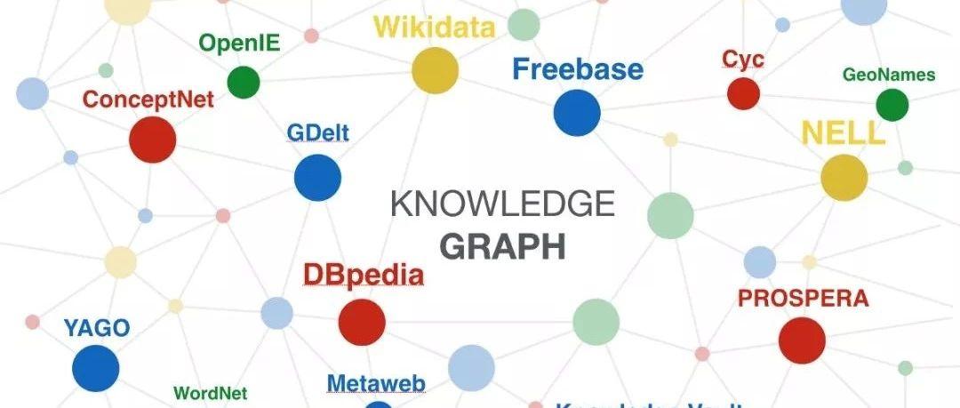 论文浅尝   最新10篇《知识图谱》论文推荐(ICML, CVPR, ACL, KDD, IJCAI 2019)