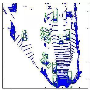 【泡泡一分钟】将3D全卷积网络应用于车辆激光点云处理 (IROS-11)