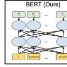 BERT/Transformer/迁移学习NLP资源大列表