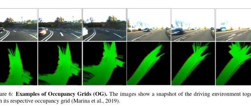 深度学习技术在自动驾驶中的应用