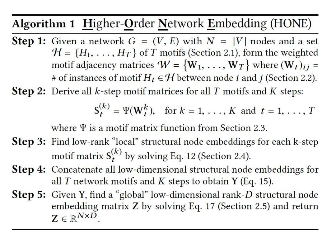 近期必读的5篇 WSDM 2020【图神经网络(GNN)】相关论文