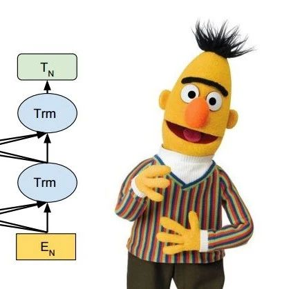 【干货】BERT模型的标准调优和花式调优