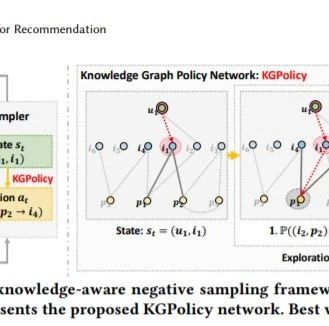 【WWW2020-新加坡国立大学】知识图谱强化负采样的推荐系统,Reinforced Negative Sampling