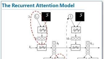 注意力机制(Attention Mechanism)在自然语言处理中的应用