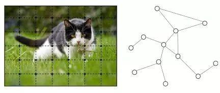Graph Neural Networks 综述