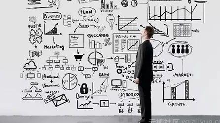 一份数据科学家必备的技能清单(附资源)