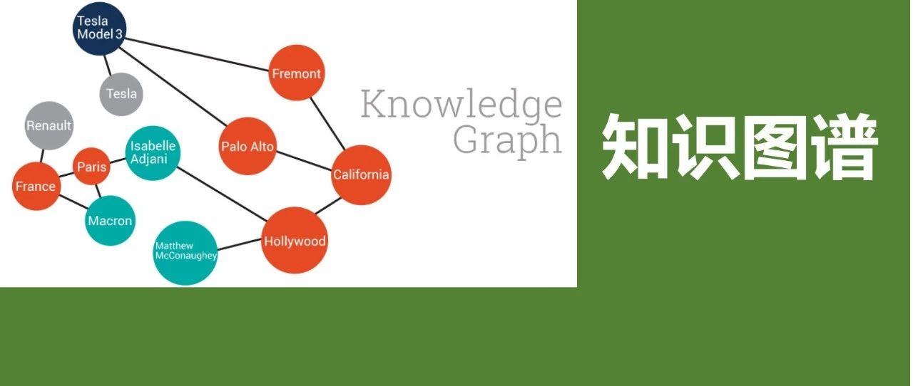 【荟萃】知识图谱论文与笔记