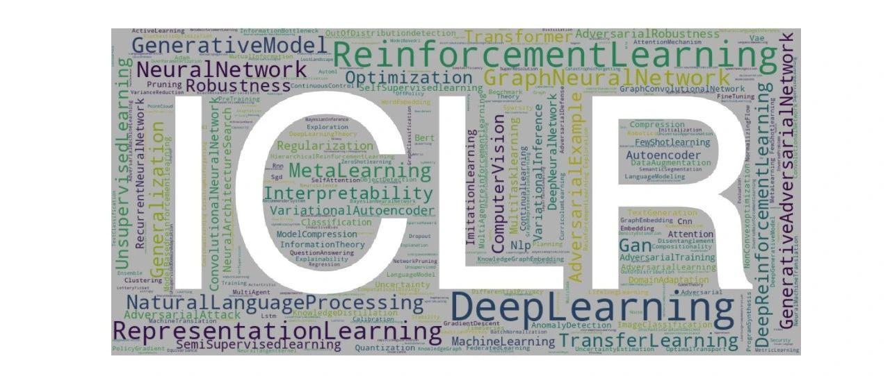 近期必读的七篇 ICLR 2021【因果推理】相关投稿论文