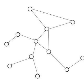清华大学图神经网络综述:模型与应用