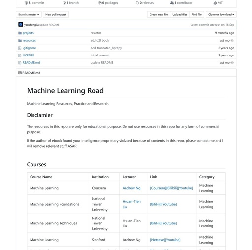 【资源】机器学习资源大列表