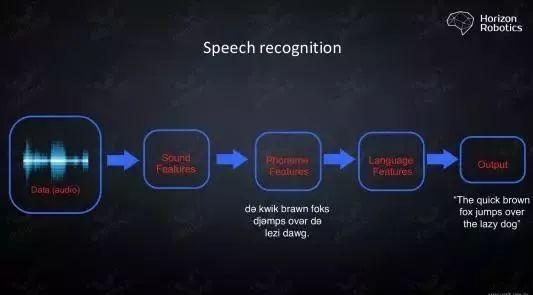 Deep Reinforcement Learning 深度增强学习资源