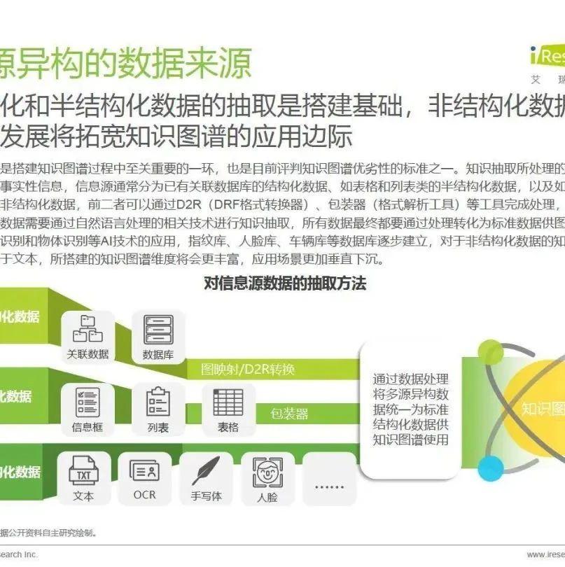 2020年中国《知识图谱》行业研究报告,45页ppt