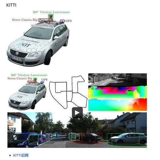 【资源】深度学习视频分析/多模态学习资源大列表