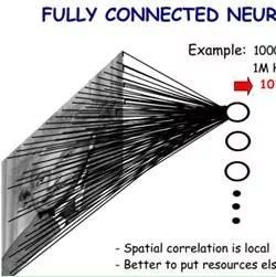 ResNet, AlexNet, VGG, Inception:各种卷积网络架构的理解
