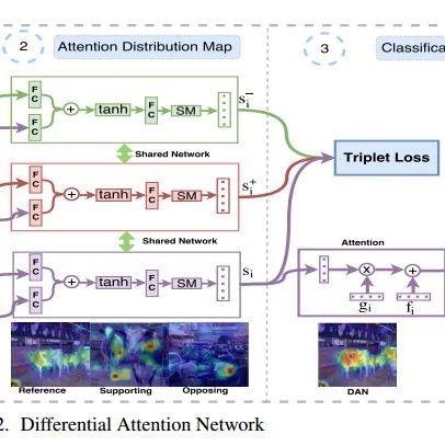 【论文推荐】最新七篇视觉问答(VQA)相关论文—差别注意力机制、视觉问题推理、视觉对话、数据可视化、记忆增强网络、显式推理