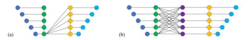 深度学习自然语言处理综述,266篇参考文献